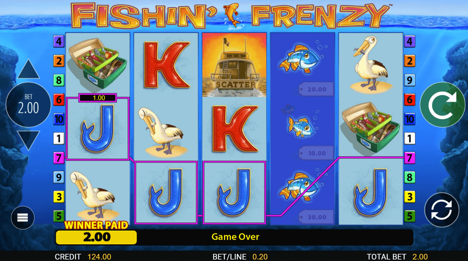 A screenshot of a fisherman themed slot called Fishin' Frenzy. The angler-themed slot is a fan-favourite at some casinos
